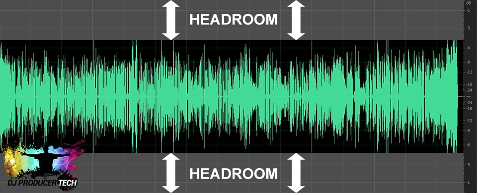 What Is Headroom in Audio?